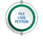 File I-526 Petition Button