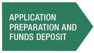 Green Application Preparation and Funds Deposit Arrow