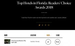 surf-club-top-hotel-conde-nast